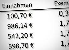E-Book-Einnahmen
