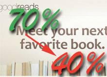 Amazon Autoren erhalten statt 70% nur noch 50% Tantime