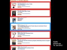 Auf den Amazon E-Book-Charts befindet sich nur ein einziger Verlagstitel