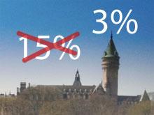 Luxemburg senkt die Mehrwertsteuer auf E-Books von 15 auf 3%